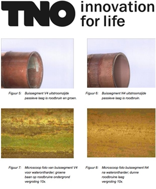 Figuren uit het TNO onderzoek